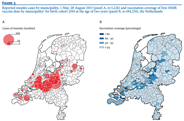 Please carefully note how the measles outbreaks are centered around the communities with low vaccination rates. Image from Knol et al. 2013