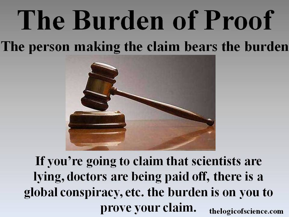 meaning of burden of proof and standard of proof essay Burden of proof defined and explained with examples burden of proof is the obligation to present evidence to the court or jury to prove one's case.