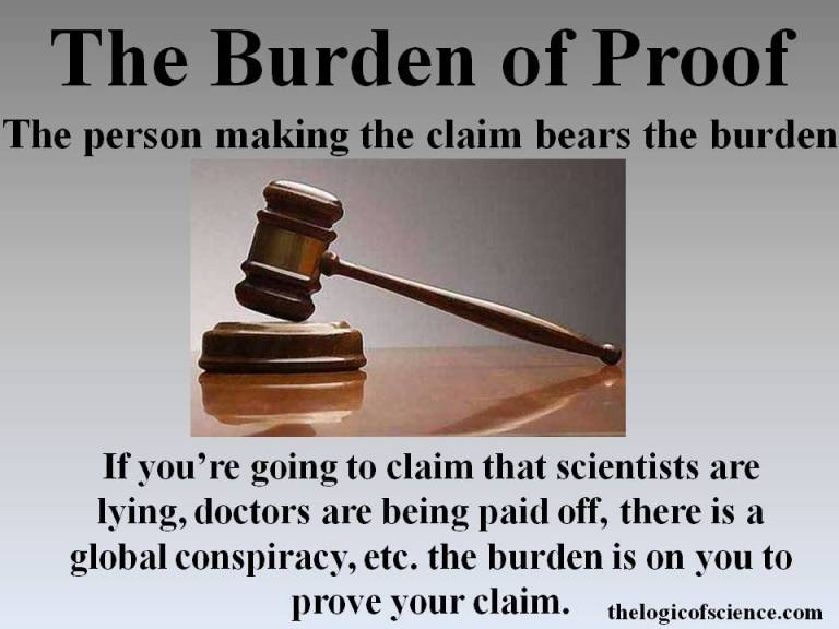 burden of proof essay Talk:philosophic burden of proof/archive 1 it consists of a long essay on who has the burden of proof and why in terms of ontological commitment and claims.