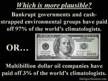 global warming money