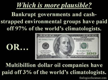global warming money
