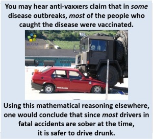 drunk driving analogy, vaccines, anti-vaccers