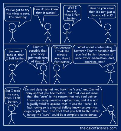 anecdotal evidence anti-science