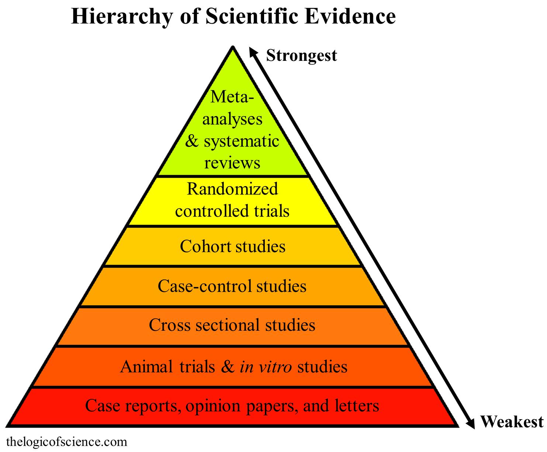 The 10 Most Ridiculous Scientific Studies | Time