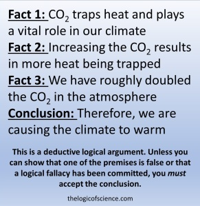 deductive logical argument proof climate change global warming