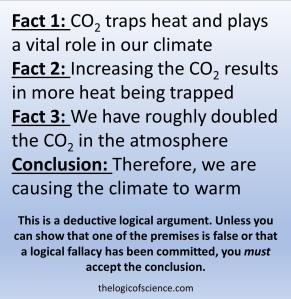 deductive logical argument proof climate change global warming