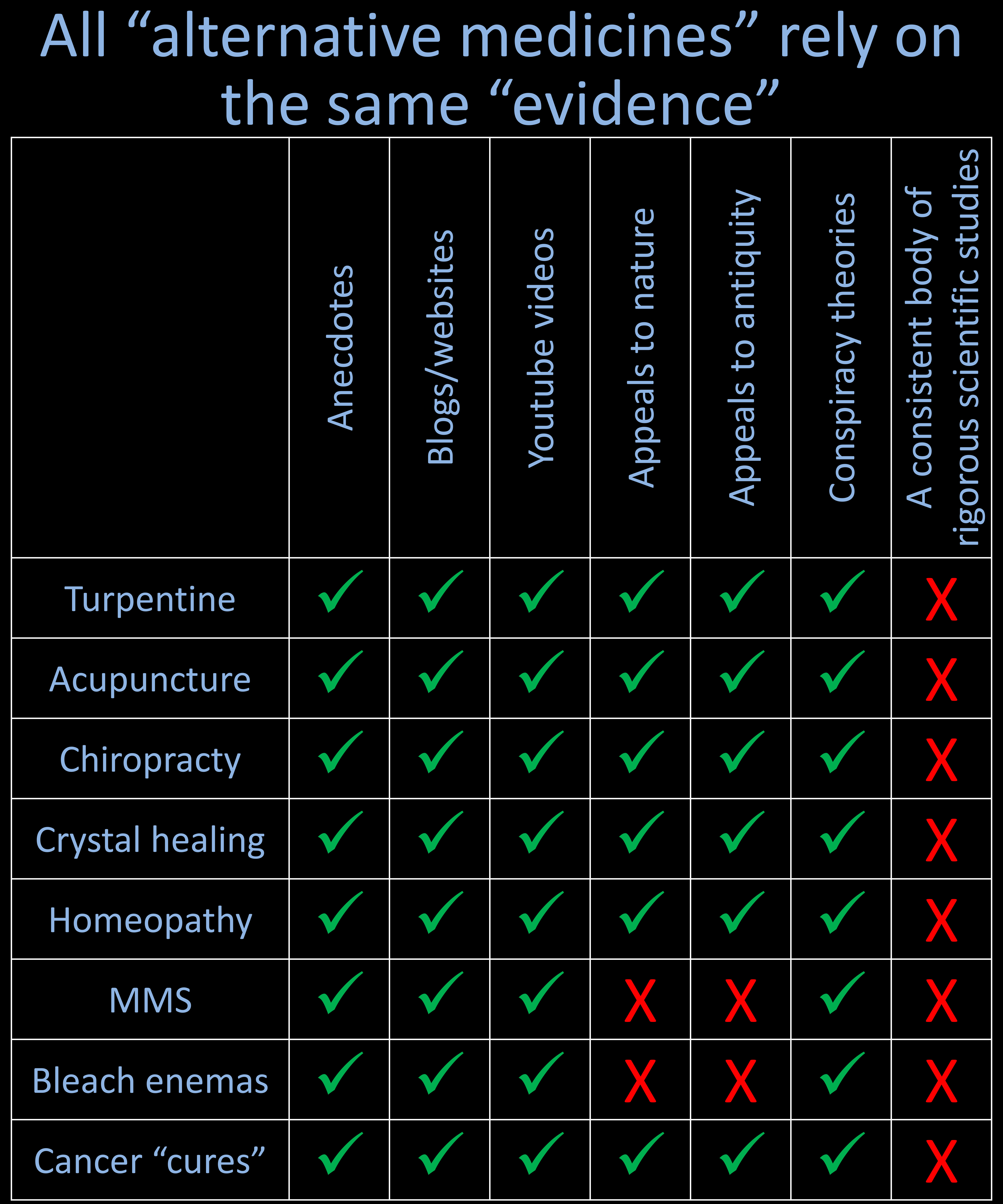 evaluating evidence | The Logic of Science