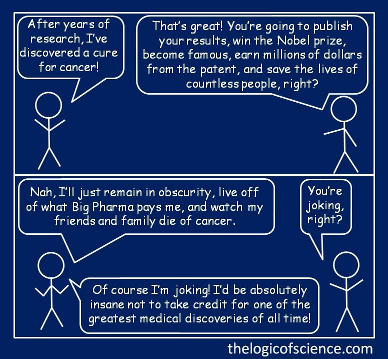 No one is hiding a cure for cancer | The Logic of Science